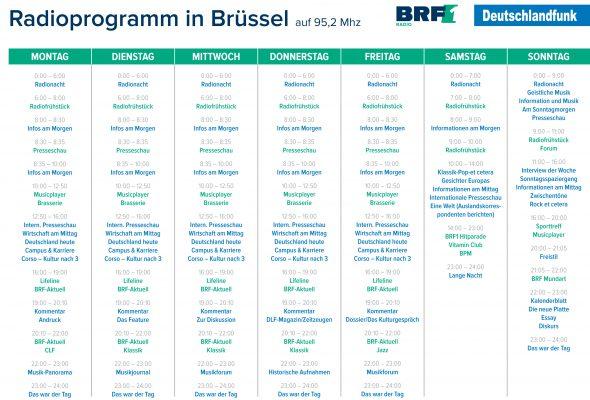 Das gemeinsame Programm BRF-DLF in Brüssel