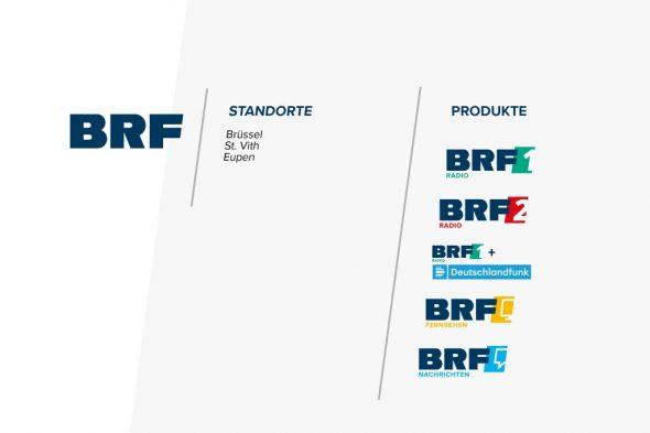 BRF Produkte
